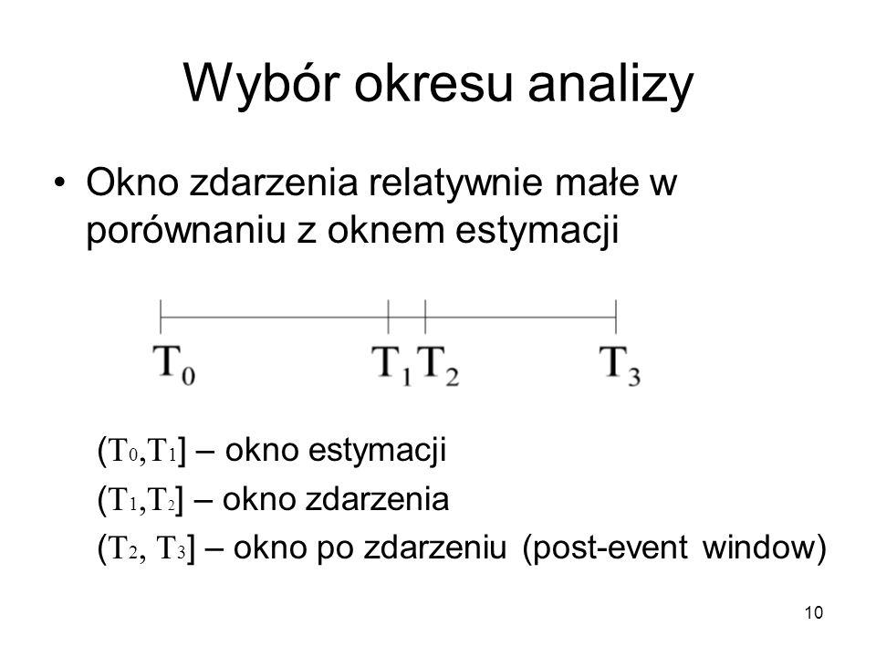 Wybór okresu analizy Okno zdarzenia relatywnie małe w porównaniu z oknem estymacji. (T0,T1] – okno estymacji.